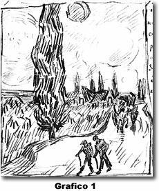Vincent Van Gogh Visitor Submissions By José Navarro
